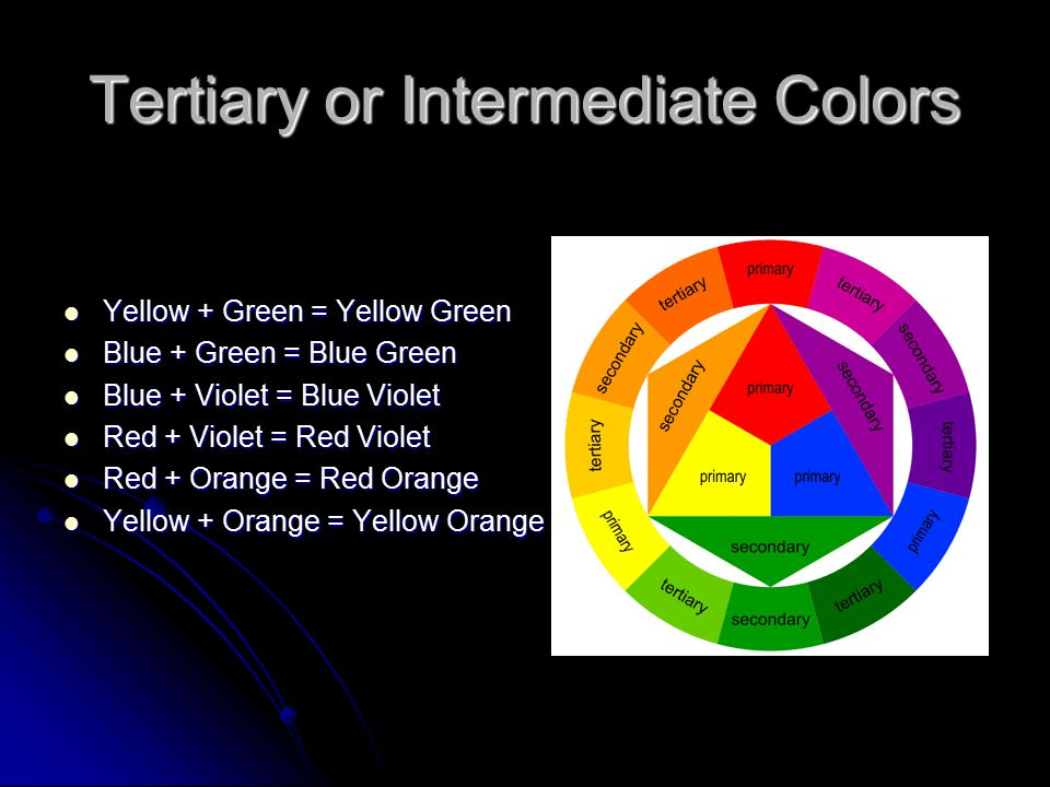 Tertiary or Intermediate Colors Yellow + Green = Yellow Green Yellow + Green = Yellow Green Blue + Green = Blue Green Blue + Green = Blue Green Blue + Violet = Blue Violet Blue + Violet = Blue Violet Red + Violet = Red Violet Red + Violet = Red Violet Red + Orange = Red Orange Red + Orange = Red Orange Yellow + Orange = Yellow Orange Yellow + Orange = Yellow Orange