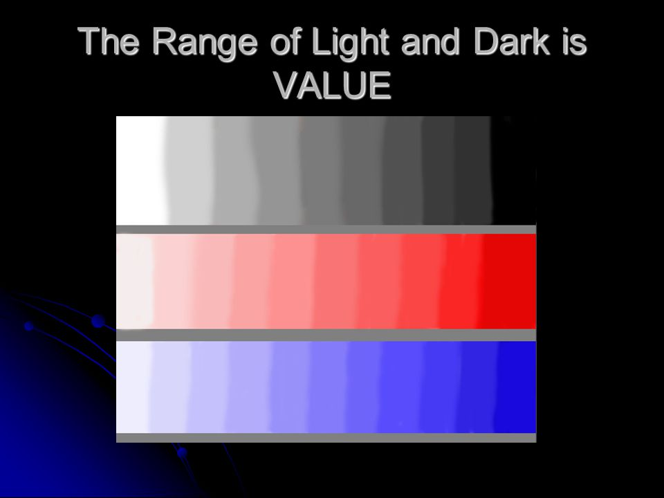 The Range of Light and Dark is VALUE