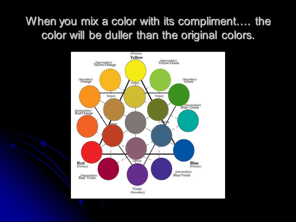 When you mix a color with its compliment…. the color will be duller than the original colors.
