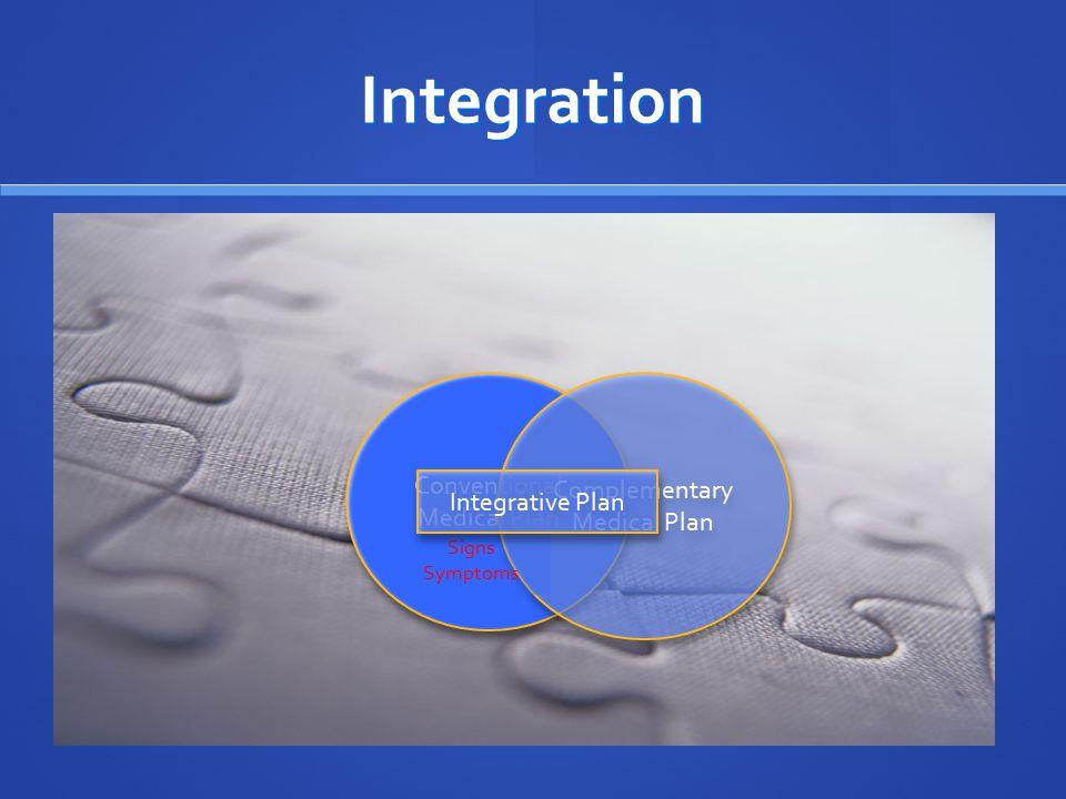 Integration Conventional Medical Plan Conventional Medical Plan Complementary Medical Plan Signs Symptoms Integrative Plan