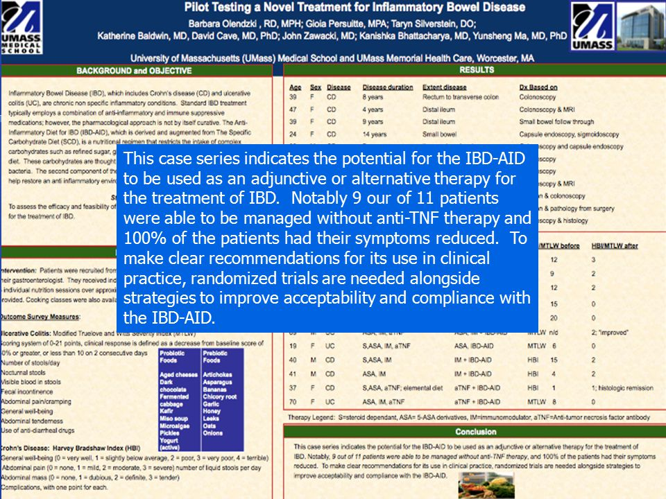 This case series indicates the potential for the IBD-AID to be used as an adjunctive or alternative therapy for the treatment of IBD.