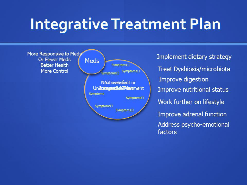 Integrative Treatment Plan Symptoms No Treatment or Unsuccessful Treatment Successful Integrative Plan Meds More Responsive to Meds Or Fewer Meds Better Health More Control Implement dietary strategy Treat Dysbiosis/microbiota Improve digestion Improve nutritional status Work further on lifestyle Improve adrenal function Address psycho-emotional factors