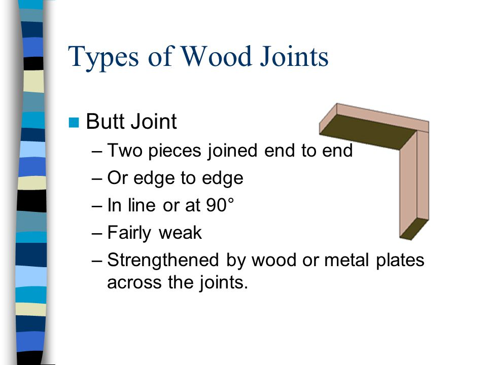 Types of Wood Joints Butt Joint –Two pieces joined end to end –Or edge to edge –In line or at 90° –Fairly weak –Strengthened by wood or metal plates a
