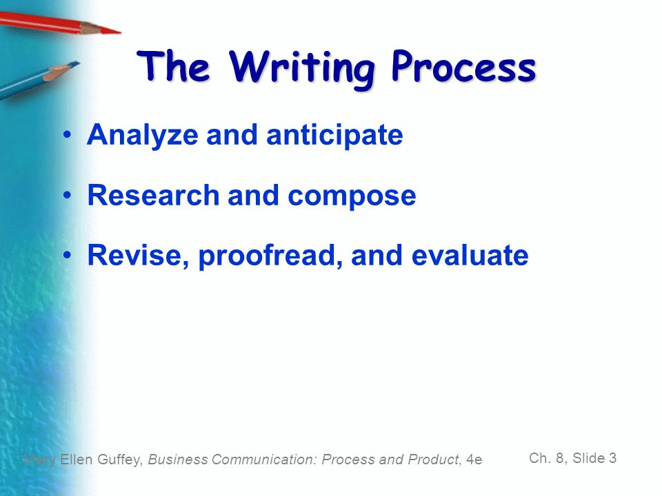 Mary Ellen Guffey, Business Communication: Process and Product, 4e Ch. 8, Slide 3 The Writing Process Analyze and anticipate Research and compose Revi