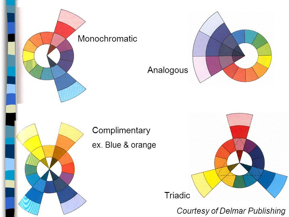 Monochromatic Analogous Complimentary ex. Blue & orange Triadic Courtesy of Delmar Publishing
