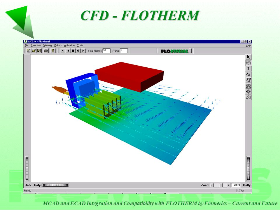 MCAD and ECAD Integration and Compatibility with FLOTHERM by Flomerics – Current and Future CFD - FLOTHERM