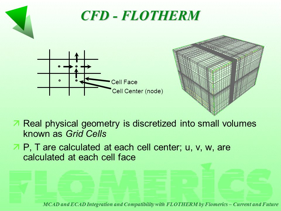 MCAD and ECAD Integration and Compatibility with FLOTHERM by Flomerics – Current and Future CFD - FLOTHERM äReal physical geometry is discretized into small volumes known as Grid Cells äP, T are calculated at each cell center; u, v, w, are calculated at each cell face Cell Center (node) Cell Face