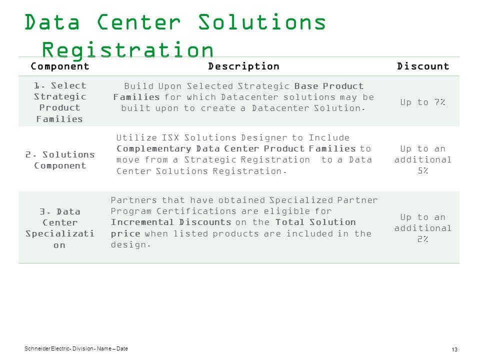 Schneider Electric 13 - Division - Name – Date Data Center Solutions Registration ComponentDescriptionDiscount 1.