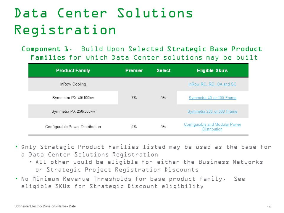 Schneider Electric 14 - Division - Name – Date Data Center Solutions Registration Component 1.