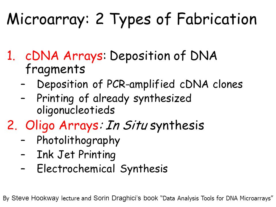 Microarray: 2 Types of Fabrication 1.cDNA Arrays: Deposition of DNA fragments –Deposition of PCR-amplified cDNA clones –Printing of already synthesized oligonucleotieds 2.Oligo Arrays: In Situ synthesis –Photolithography –Ink Jet Printing –Electrochemical Synthesis By Steve Hookway lecture and Sorin Draghici's book Data Analysis Tools for DNA Microarrays