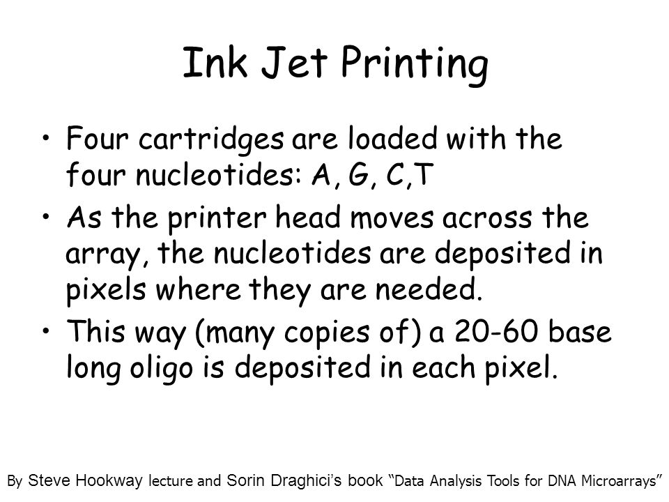 Ink Jet Printing Four cartridges are loaded with the four nucleotides: A, G, C,T As the printer head moves across the array, the nucleotides are deposited in pixels where they are needed.