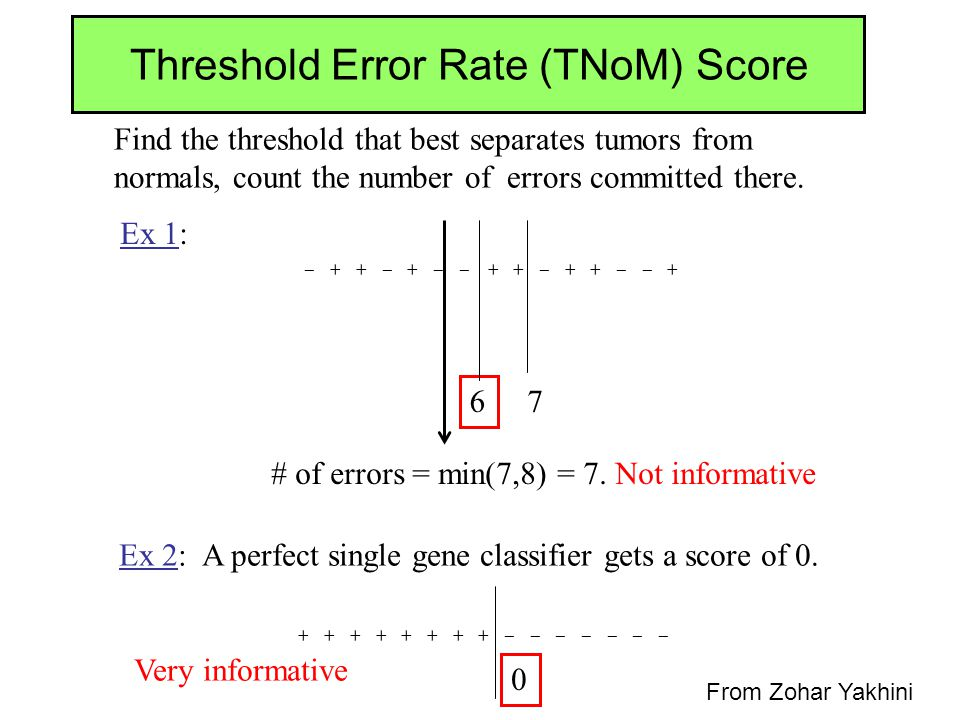 Threshold Error Rate (TNoM) Score Find the threshold that best separates tumors from normals, count the number of errors committed there.
