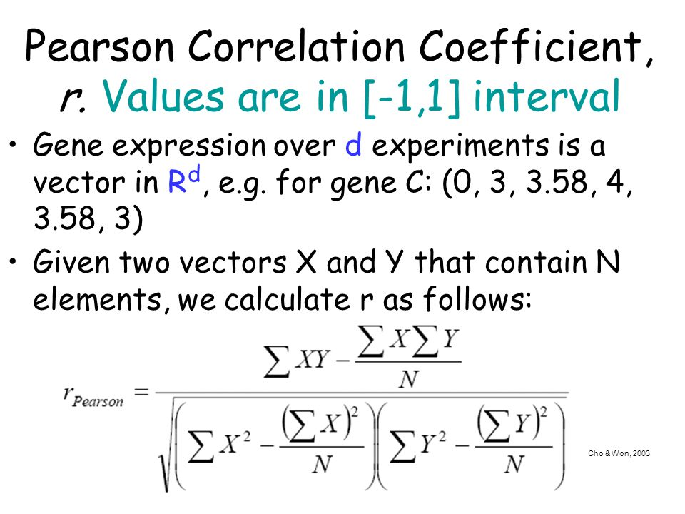 Pearson Correlation Coefficient, r.