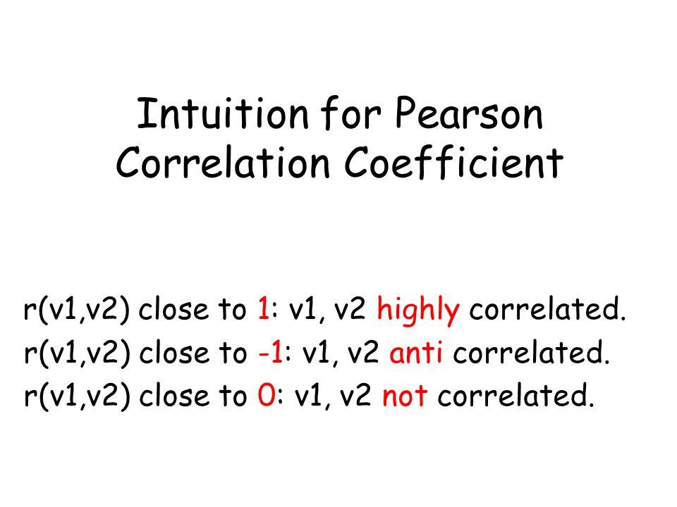 Intuition for Pearson Correlation Coefficient r(v1,v2) close to 1: v1, v2 highly correlated. r(v1,v2) close to -1: v1, v2 anti correlated. r(v1,v2) cl
