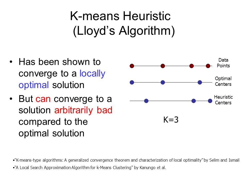 K-means Heuristic (Lloyd's Algorithm) Has been shown to converge to a locally optimal solution But can converge to a solution arbitrarily bad compared