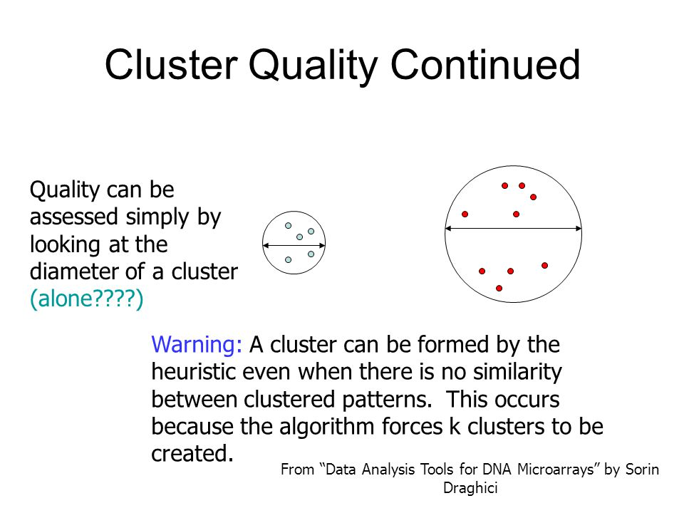 Cluster Quality Continued Quality can be assessed simply by looking at the diameter of a cluster (alone????) Warning: A cluster can be formed by the heuristic even when there is no similarity between clustered patterns.