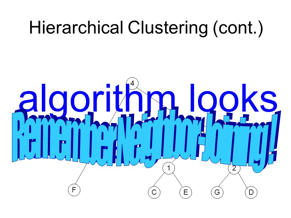 Hierarchical Clustering (cont.) F CE 1 GD 2 3 4 algorithm looks familiar?
