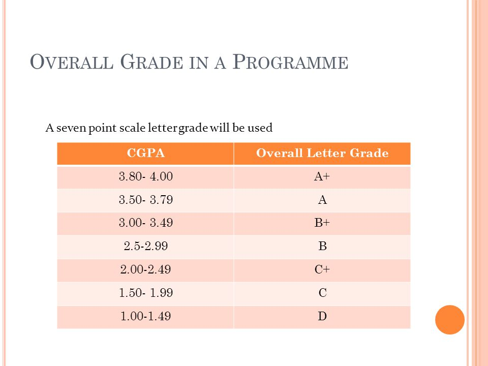 O VERALL G RADE IN A P ROGRAMME CGPAOverall Letter Grade 3.80- 4.00A+ 3.50- 3.79A 3.00- 3.49B+ 2.5-2.99B 2.00-2.49C+ 1.50- 1.99C 1.00-1.49D A seven po
