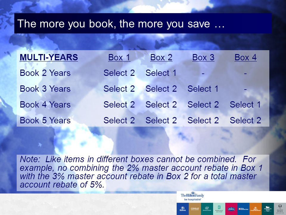 The more you book, the more you save … j Box 4 - Select 1 Select 2 Box 1 Select 2 Box 2 Select 1 Select 2 Box 3 - Select 1 Select 2 MULTI-YEARS Book 2 Years Book 3 Years Book 4 Years Book 5 Years Note: Like items in different boxes cannot be combined.