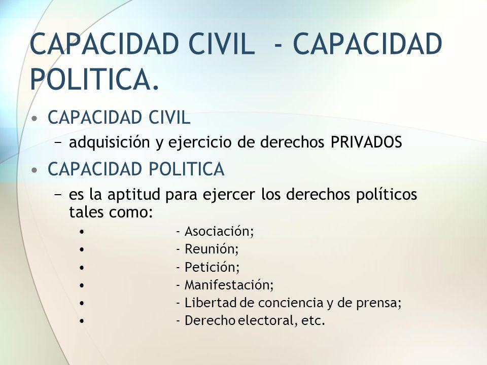 CAPACIDAD CIVIL - CAPACIDAD POLITICA. CAPACIDAD CIVIL −adquisición y ejercicio de derechos PRIVADOS CAPACIDAD POLITICA −es la aptitud para ejercer los