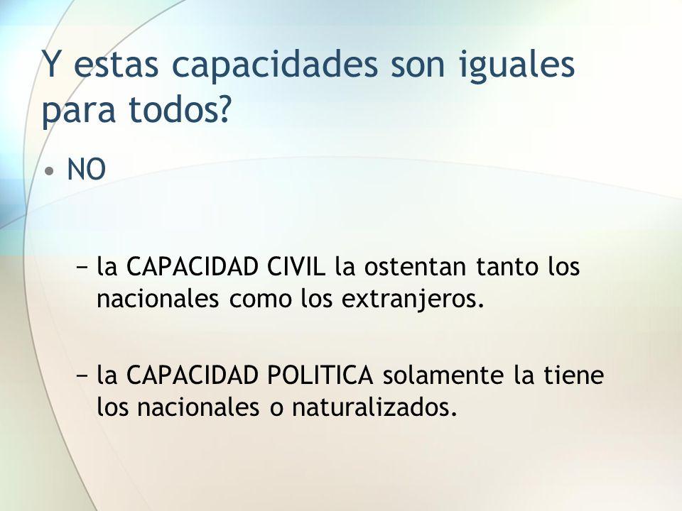 Y estas capacidades son iguales para todos? NO −la CAPACIDAD CIVIL la ostentan tanto los nacionales como los extranjeros. −la CAPACIDAD POLITICA solam