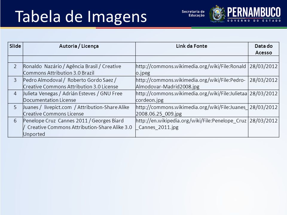 Tabela de Imagens SlideAutoria / LicençaLink da FonteData do Acesso 2 Ronaldo Nazário / Agência Brasil / Creative Commons Attribution 3.0 Brazil http://commons.wikimedia.org/wiki/File:Ronald o.jpeg 28/03/2012 3 Pedro Almodoval / Roberto Gordo Saez / Creative Commons Attribution 3.0 License http://commons.wikimedia.org/wiki/File:Pedro- Almodovar-Madrid2008.jpg 28/03/2012 4 Julieta Venegas / Adrián Esteves / GNU Free Documentation License http://commons.wikimedia.org/wiki/File:Julietaa cordeon.jpg 28/03/2012 5 Juanes / livepict.com / Attribution-Share Alike Creative Commons License http://commons.wikimedia.org/wiki/File:Juanes_ 2008.06.25_009.jpg 28/03/2012 6 Penelope Cruz Cannes 2011 / Georges Biard / Creative Commons Attribution-Share Alike 3.0 Unported http://en.wikipedia.org/wiki/File:Penelope_Cruz _Cannes_2011.jpg 28/03/2012