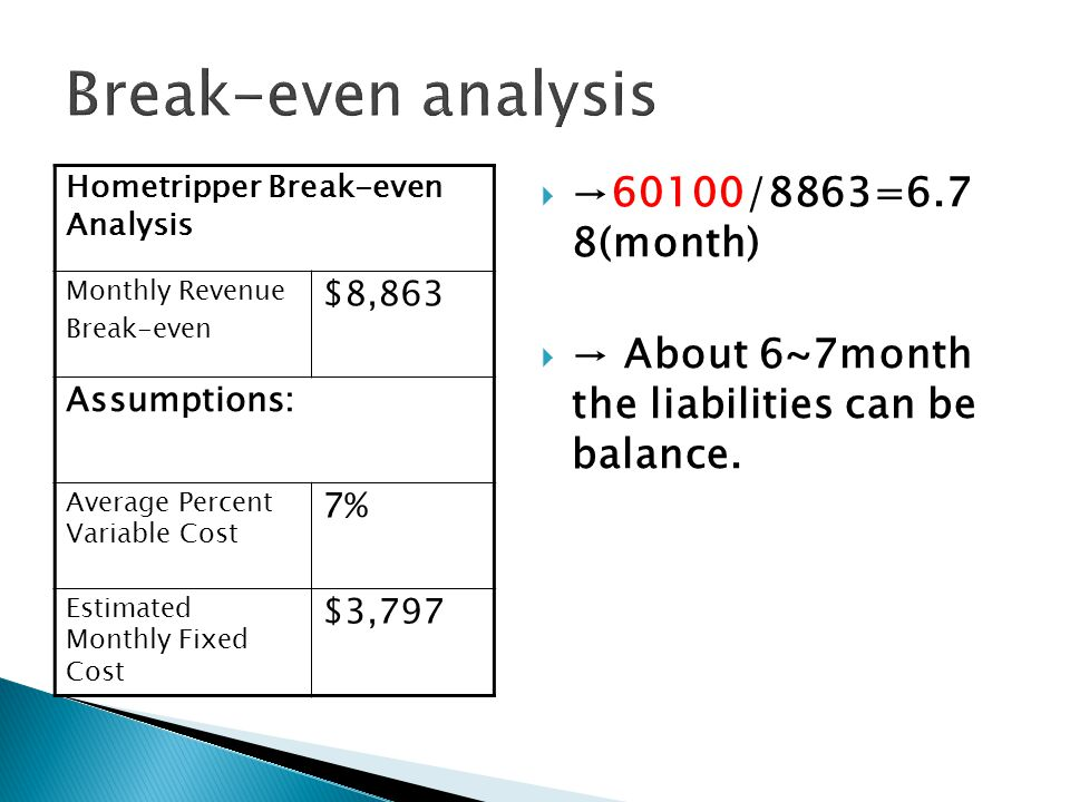 Hometripper Break-even Analysis Monthly Revenue Break-even $8,863 Assumptions: Average Percent Variable Cost 7% Estimated Monthly Fixed Cost $3,797  →60100/8863=6.7 8(month)  → About 6~7month the liabilities can be balance.
