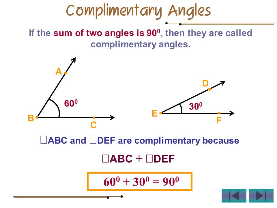 If the sum of two angles is 90 0, then they are called complimentary angles.