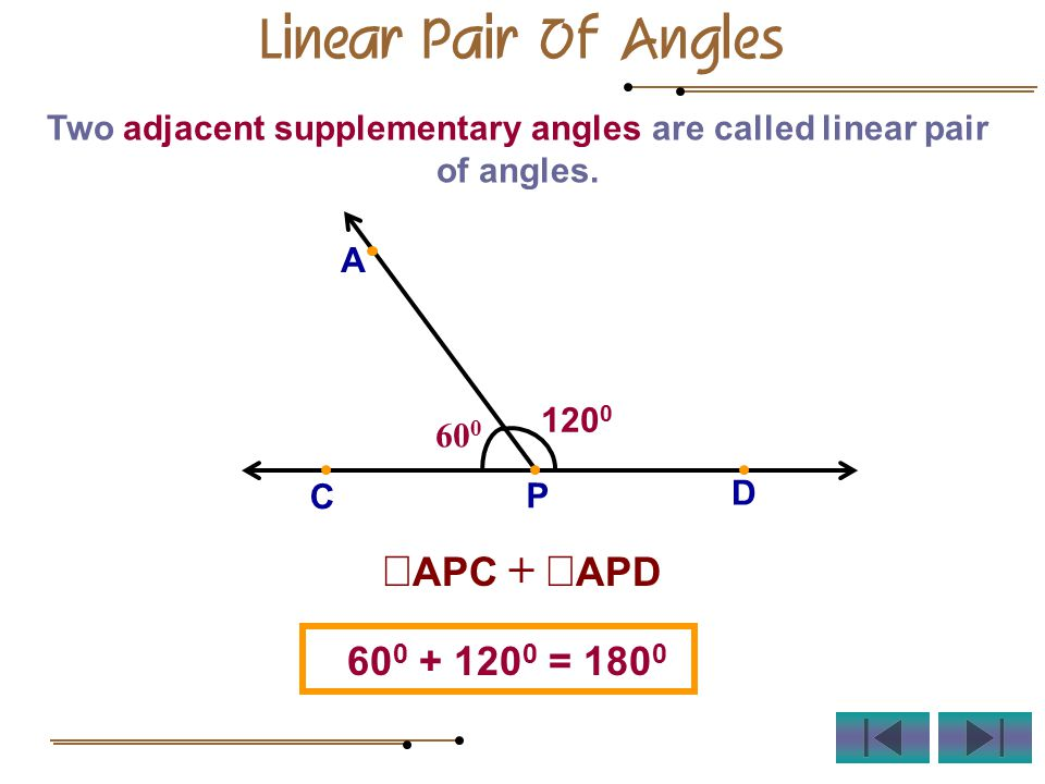 Two adjacent supplementary angles are called linear pair of angles.
