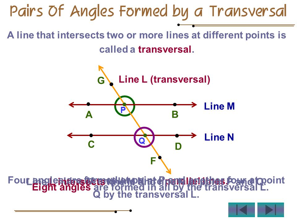 A line that intersects two or more lines at different points is called a transversal.