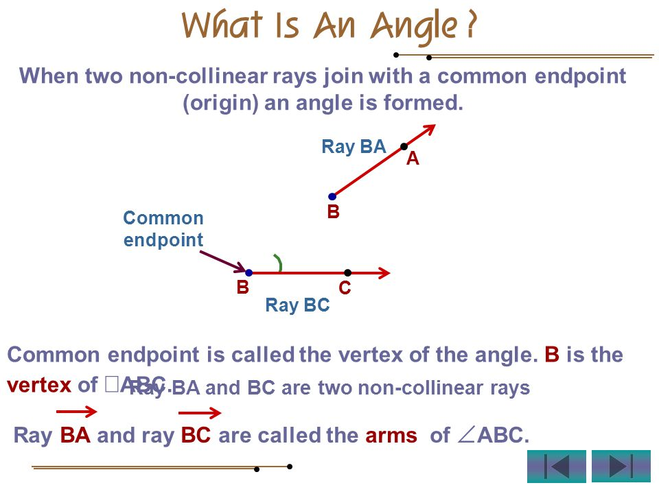 Common endpoint B C B A Ray BC Ray BA Ray BA and BC are two non-collinear rays When two non-collinear rays join with a common endpoint (origin) an angle is formed.