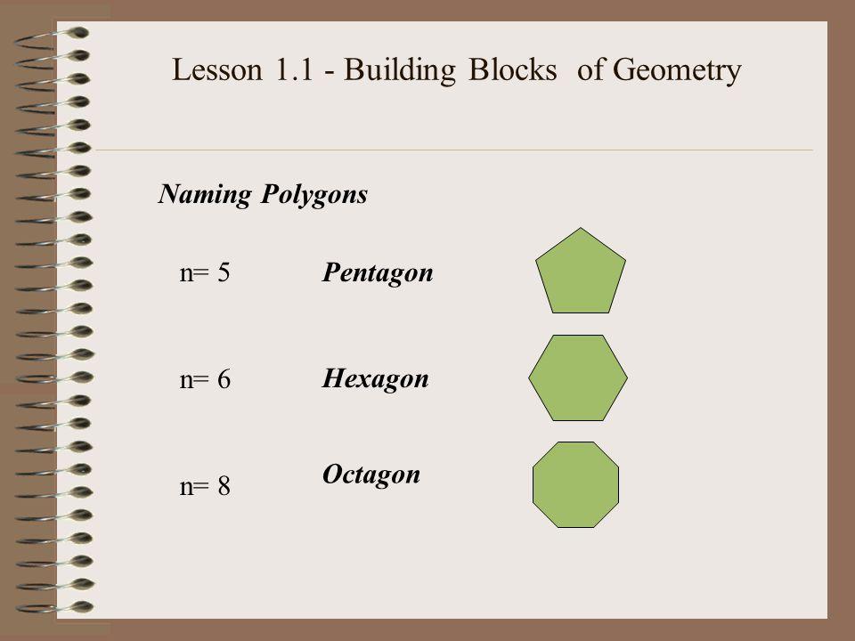 Naming Polygons n= 5Pentagon n= 6 Hexagon n= 8 Octagon Lesson 1.1 - Building Blocks of Geometry