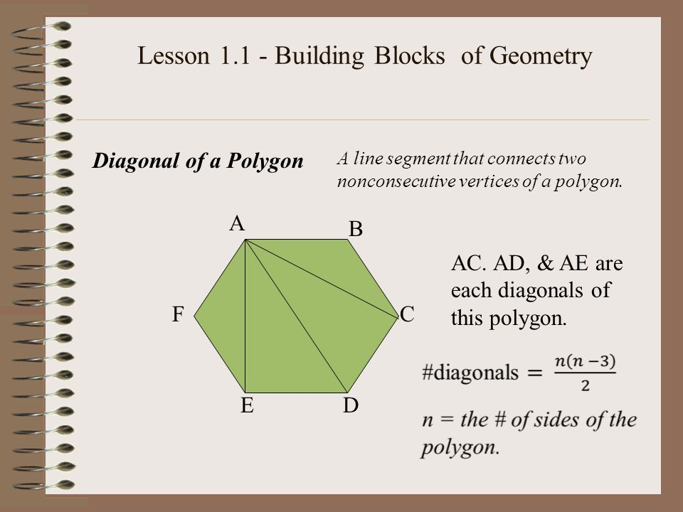 Diagonal of a Polygon A line segment that connects two nonconsecutive vertices of a polygon. A E F D C B AC. AD, & AE are each diagonals of this polyg