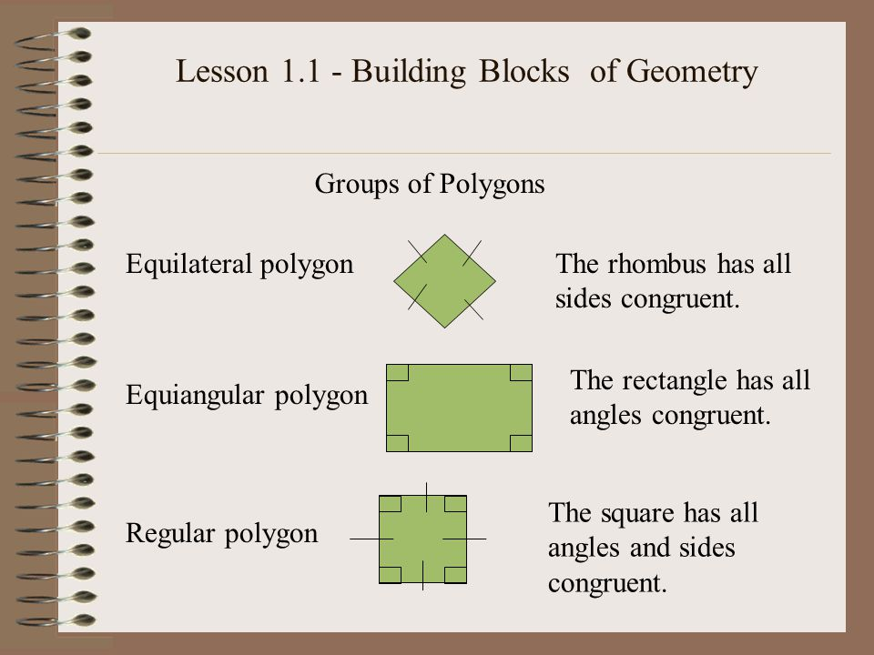 Groups of Polygons Equilateral polygon Equiangular polygon Regular polygon The rhombus has all sides congruent. The rectangle has all angles congruent