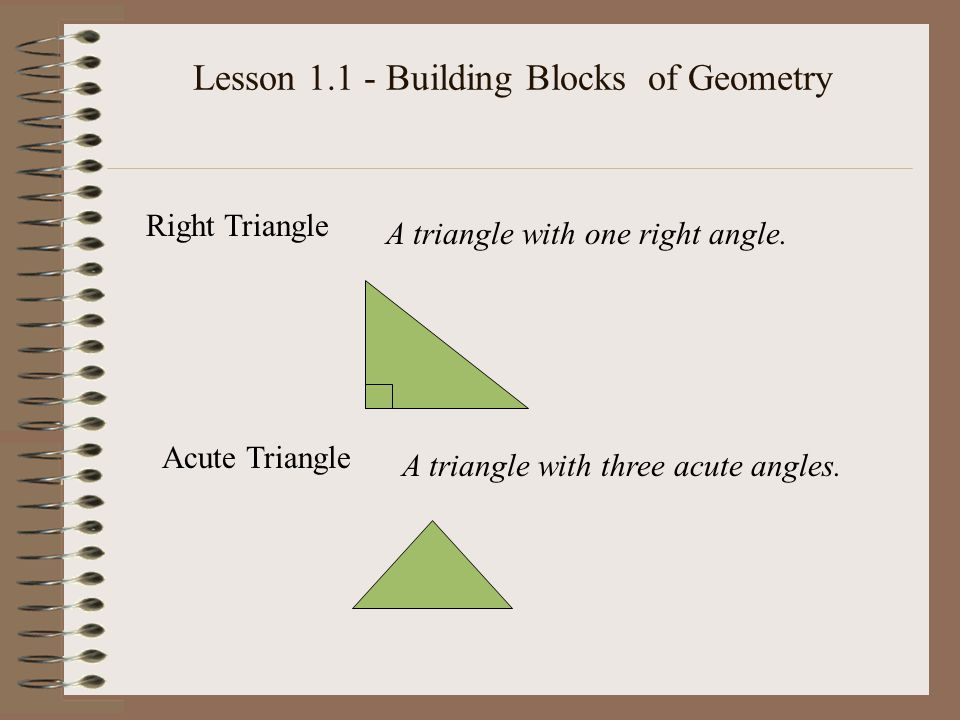 Right Triangle A triangle with one right angle. Acute Triangle A triangle with three acute angles. Lesson 1.1 - Building Blocks of Geometry
