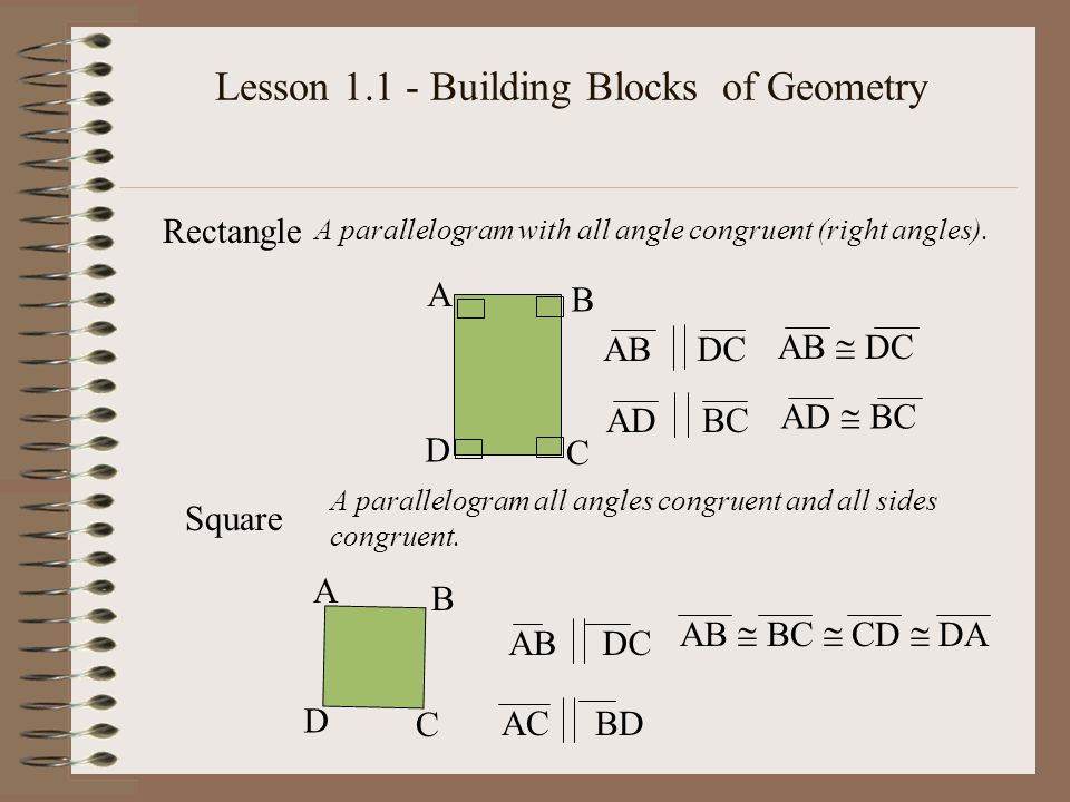Rectangle A parallelogram with all angle congruent (right angles). Square A parallelogram all angles congruent and all sides congruent. A C B D AB DC