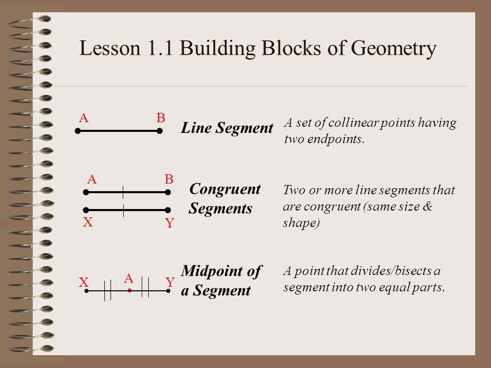 Line Segment Congruent Segments Two or more line segments that are congruent (same size & shape) Midpoint of a Segment A point that divides/bisects a