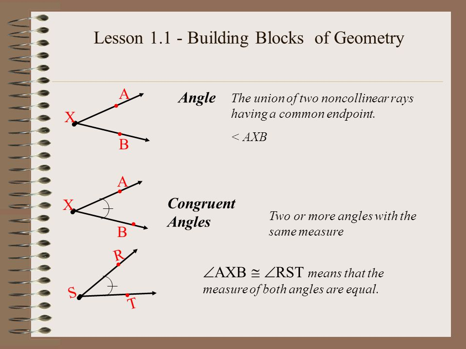 Right Triangle A triangle with one right angle.Acute Triangle A triangle with three acute angles.