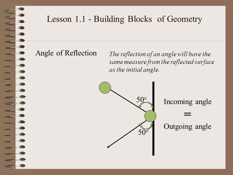 Right Angle Acute Angle Obtuse Angle An angle whose measure is equal 90 o.o.