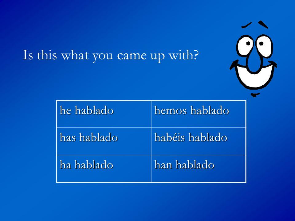 he hablado hemos hablado has hablado habéis hablado ha hablado han hablado Is this what you came up with?