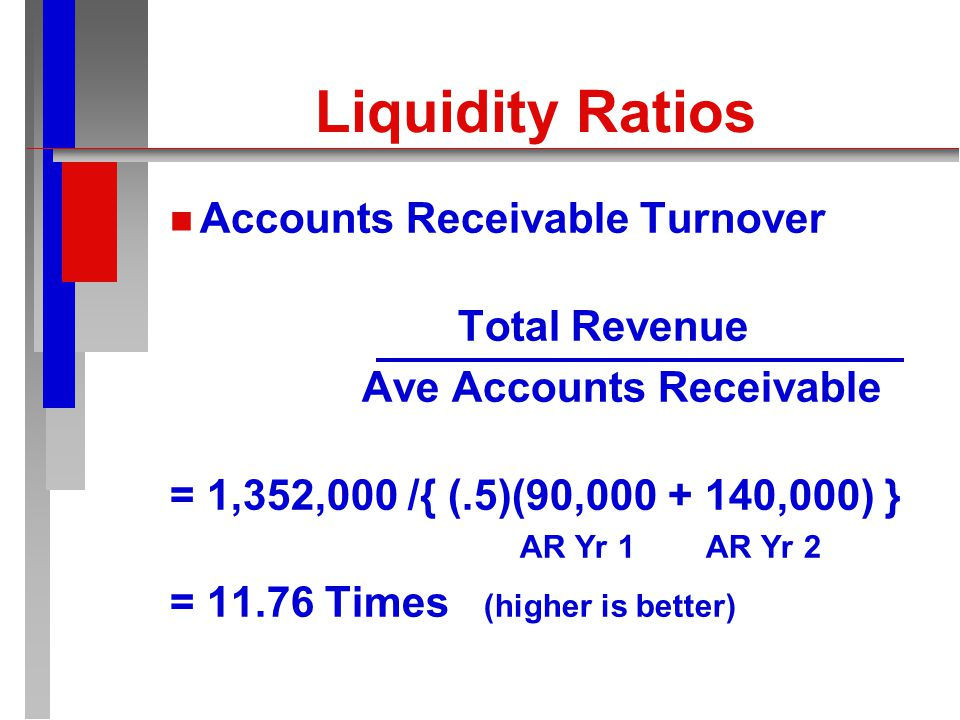 Liquidity Ratios n n Operating Cash Flows to Current Liabilities OP Cash Flow Ave Current Liabilities = 179,200 /{ (.5)(192,200 + 214,000) } CL Yr 1 CL Yr 2 = 88.23% (higher is better)