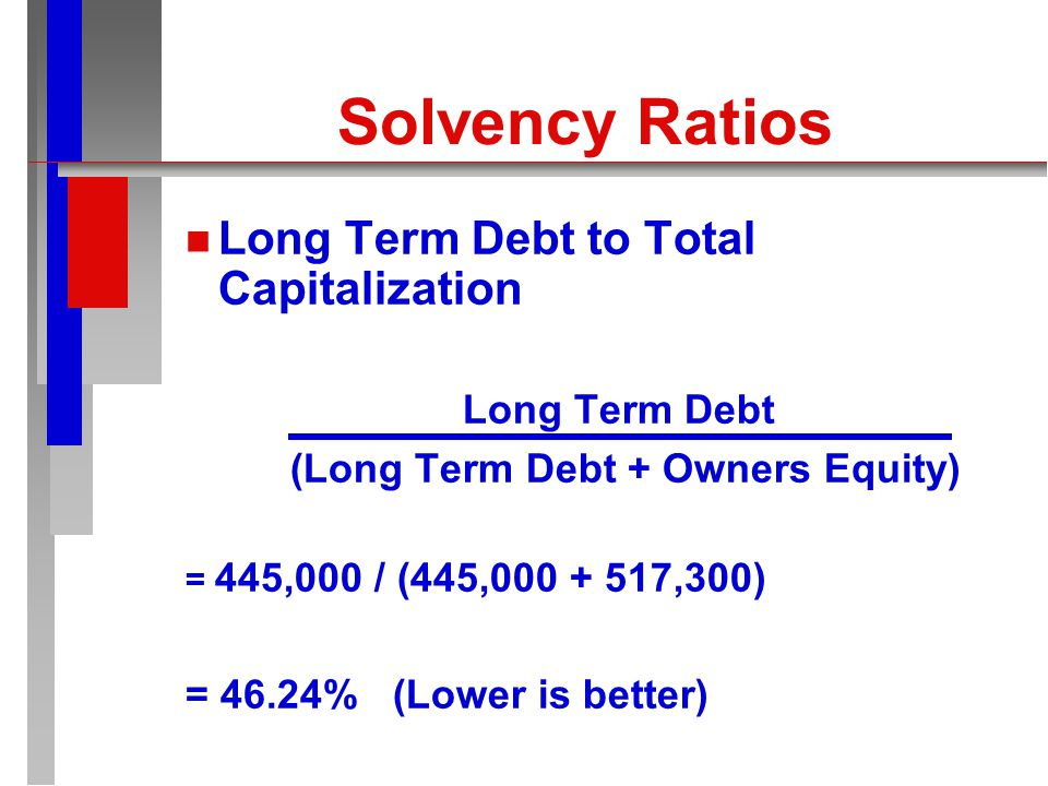 Solvency Ratios n n Debt-Equity Total Liabilities Total Owner Equity = 659,000 / 517,300 = 1.27 times (Lower is better)