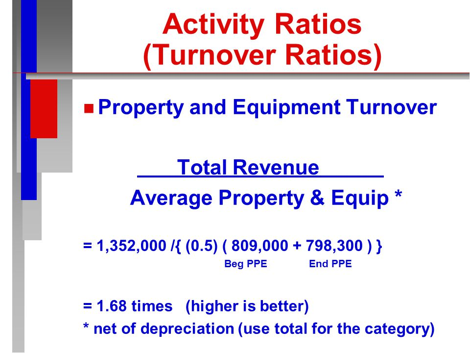Activity Ratios (Turnover Ratios) n n Beverage Inventory Turnover Cost of Beverage Used Average Beverage Inventory = 28,000 / { (0.5) ( 6,000 + 6,000 ) } Beg Inv End Inv = 4.67 times (Higher is better)