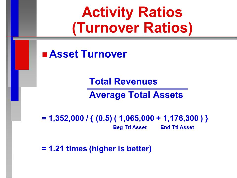Activity Ratios (Turnover Ratios) n n Property and Equipment Turnover Total Revenue Average Property & Equip * = 1,352,000 /{ (0.5) ( 809,000 + 798,300 ) } Beg PPE End PPE = 1.68 times (higher is better) * net of depreciation (use total for the category)