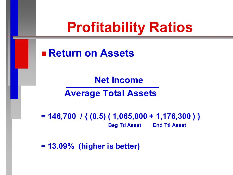 Profitability Ratios n n Operating Efficiency Ratio Income After Undistributed Op Expense Total Revenue = 415,500 / 1,352,000 = 30.73% (higher is better)