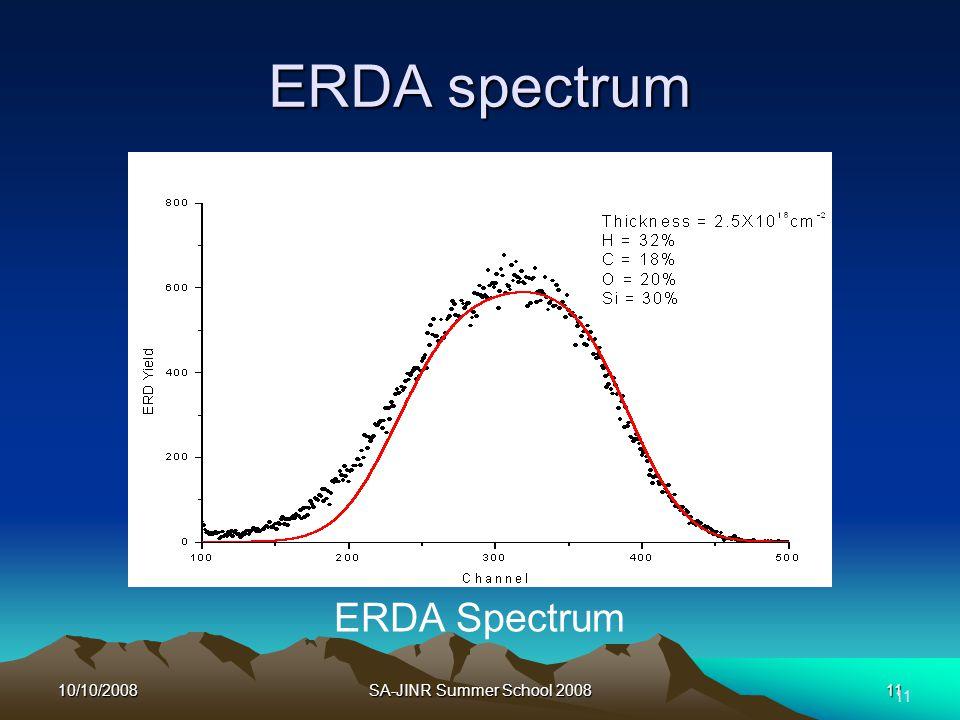 10/10/2008SA-JINR Summer School 200811 ERDA spectrum ERDA Spectrum 11