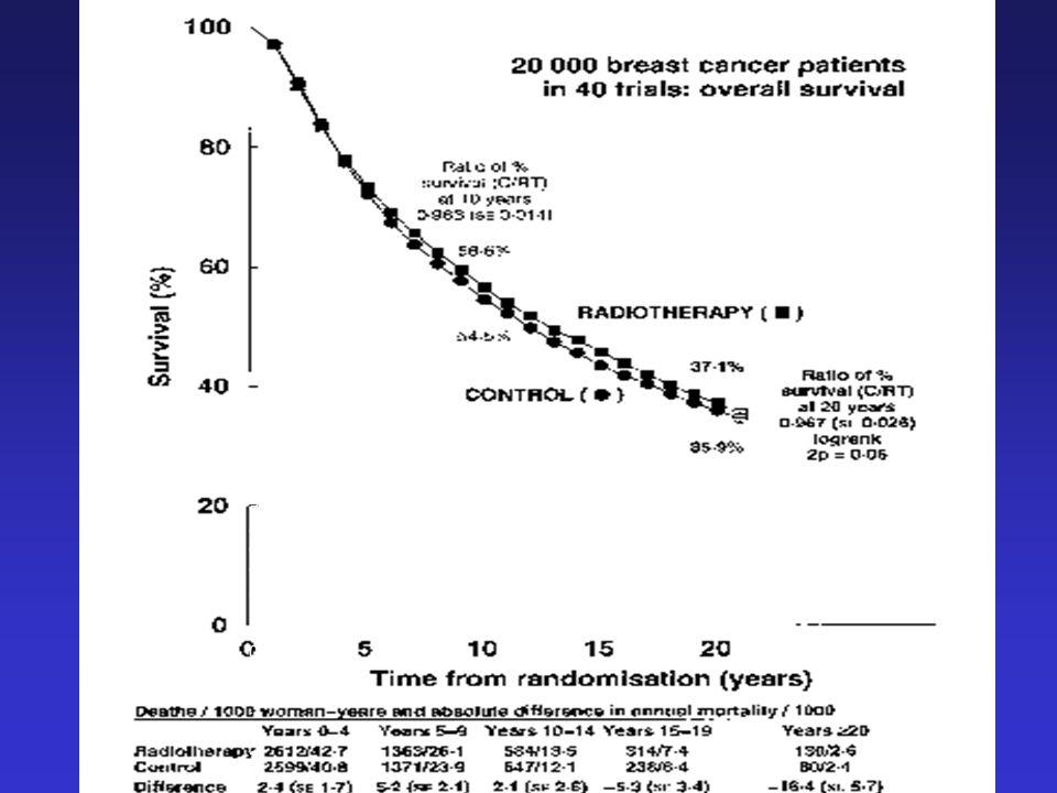 Lancet 2000; 355: 175770 (20 May 2000 )Lancet 2000; 355: 175770 (20 May 2000 )