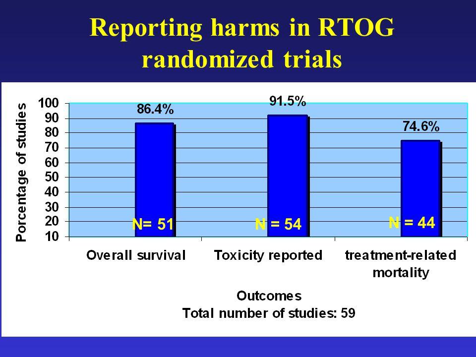 Reporting harms in RTOG randomized trials N= 51N = 54 N = 44