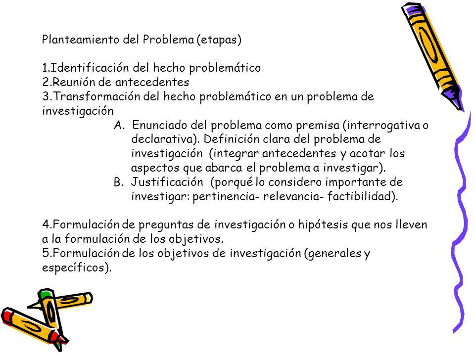 Planteamiento del Problema (etapas) 1.Identificación del hecho problemático 2.Reunión de antecedentes 3.Transformación del hecho problemático en un pr