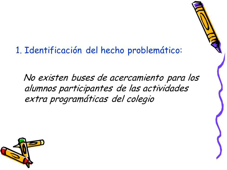 1. Identificación del hecho problemático: No existen buses de acercamiento para los alumnos participantes de las actividades extra programáticas del c